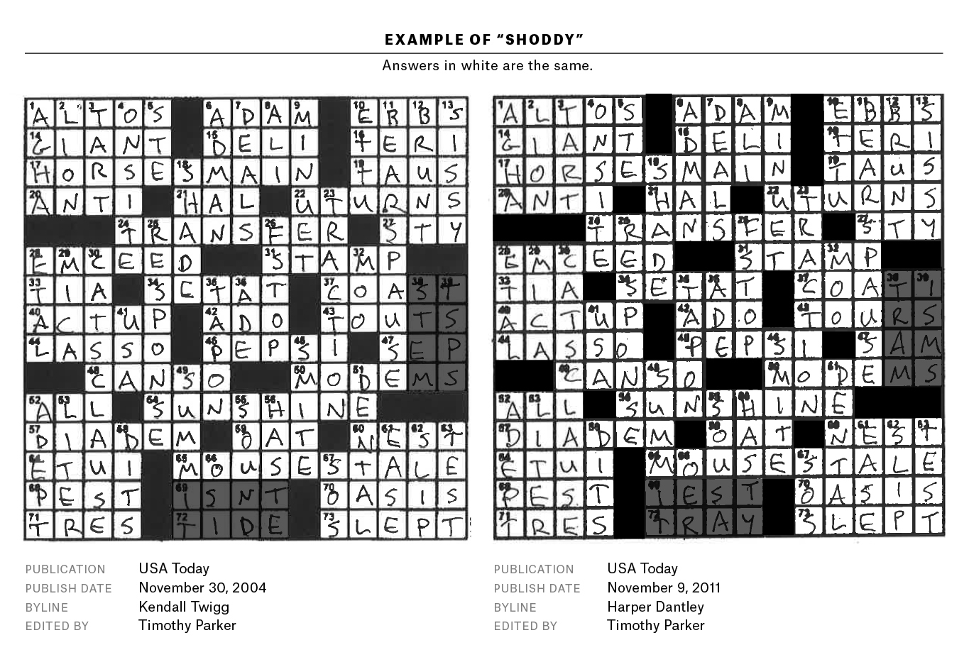 A Plagiarism Scandal Is Unfolding In The Crossword World - Universal Crossword Puzzle Printable