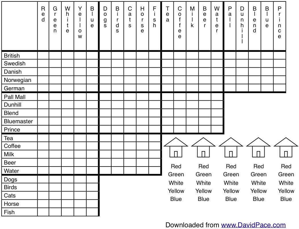 Albert Einstein's Logic Puzzle, Maybe | David Pace - Printable Logic Puzzles Online