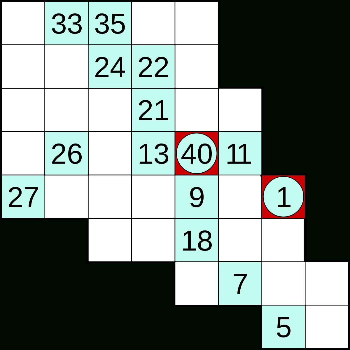 Hidato - Wikipedia - Printable Numbrix Puzzles