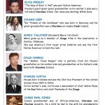 Native Americans (Usa): Celebrities – 2 Pages (Reading, Crossword – Native American Crossword Puzzle Printable