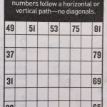 Rebecca Kosmas (Rebeccakosmas) On Pinterest   Printable Numbrix Puzzles