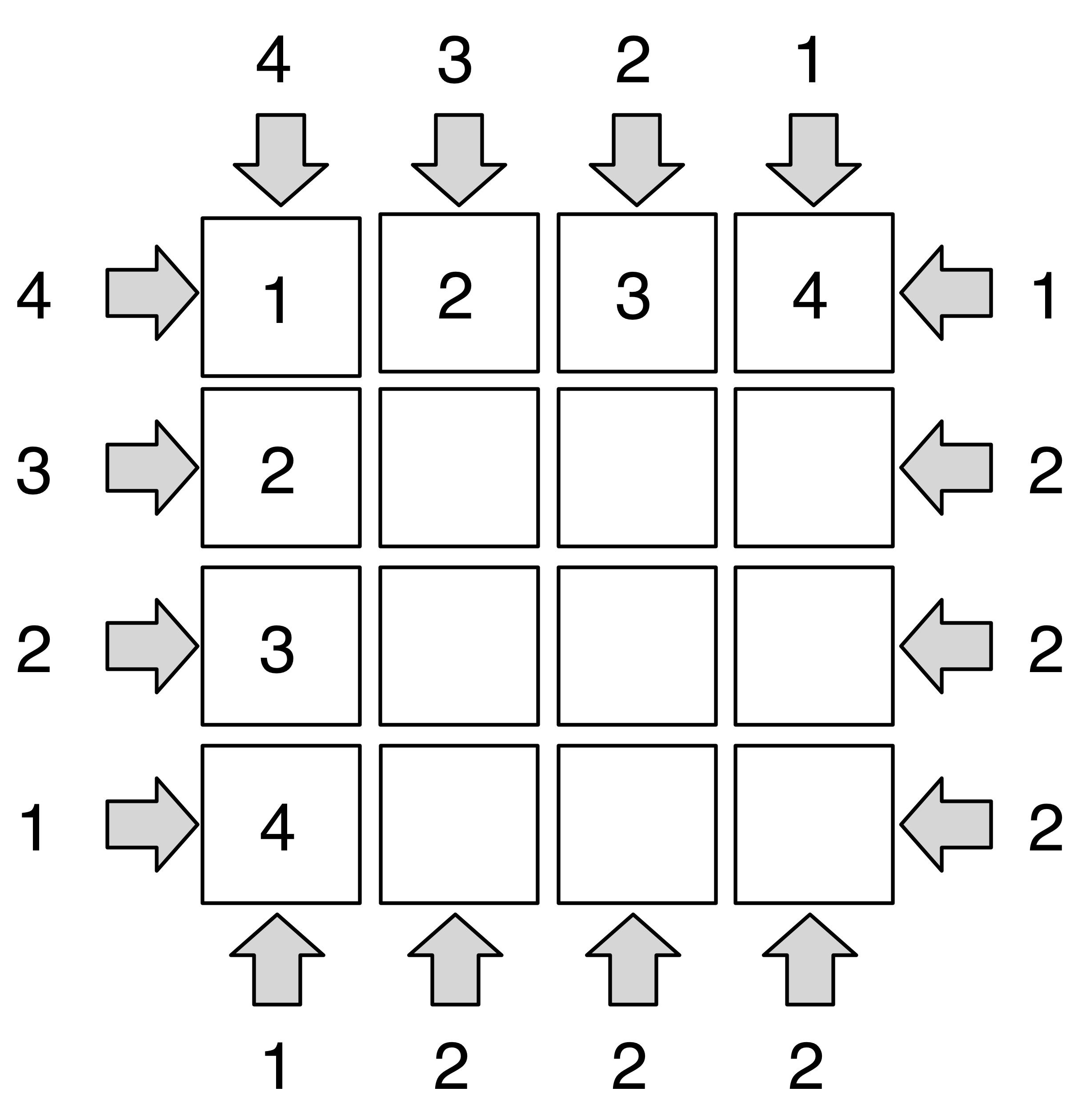 Skyscrapers – Wonder In Mathematics - Printable Skyscraper Puzzles