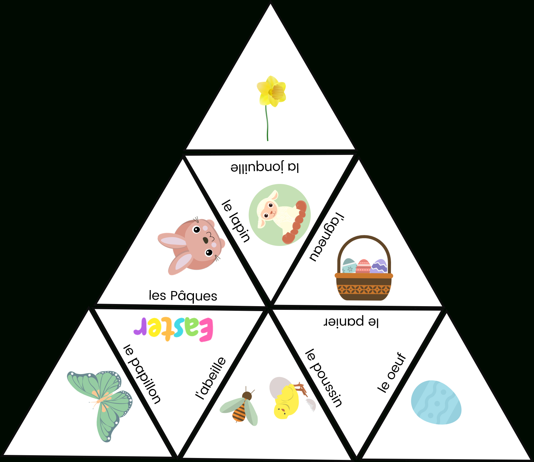 Spring | Language Learning Resources | Languagenut - Printable Tarsia Puzzles English