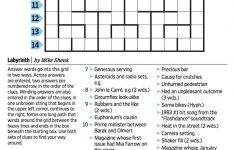 Wall Street Journal Crossword Contest – Journal Foto And Wallpaper – Wall Street Journal Crossword Puzzle Printable